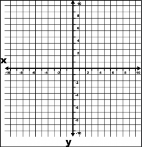 Printable-Graph-Paper-with-X-and-Y-Axis-e1510761194205 ...Printable Graph Paper With Axis